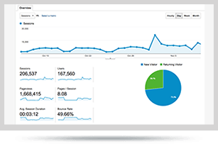 Reporting & Analytics Feature